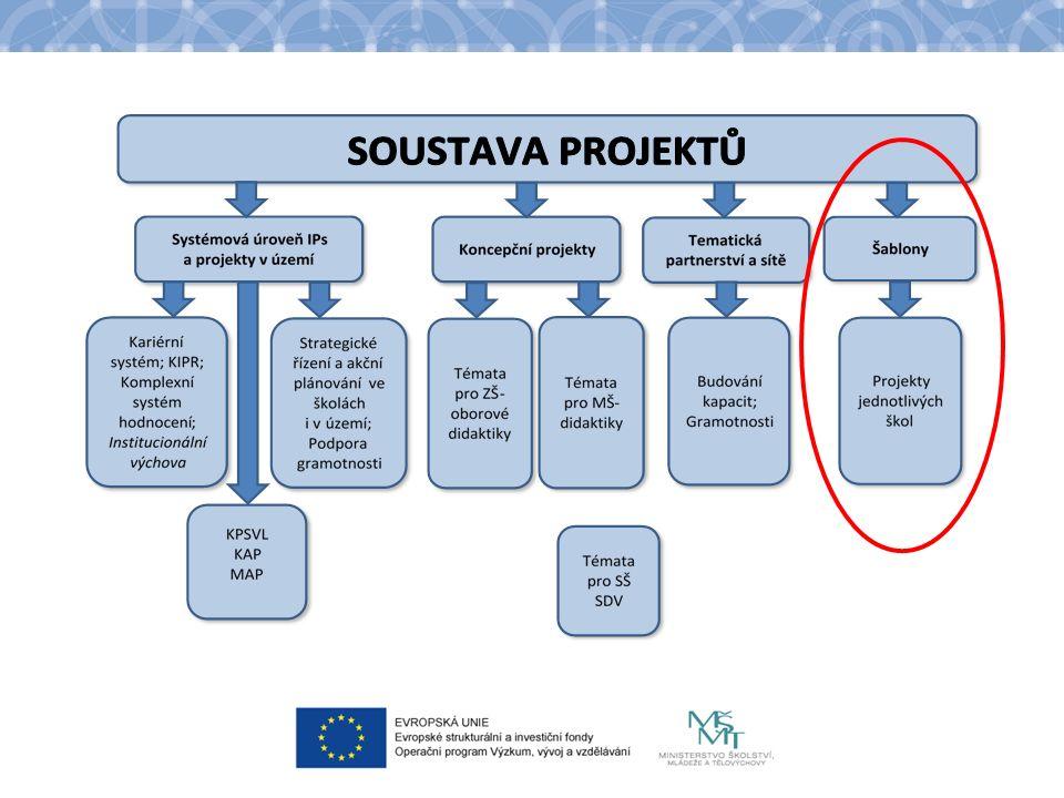 Základní informace Číslo výzvy: 02_16_022 Druh výzvy: průběžná Alokace: 4 500 000 000 Kč Fond: ESF