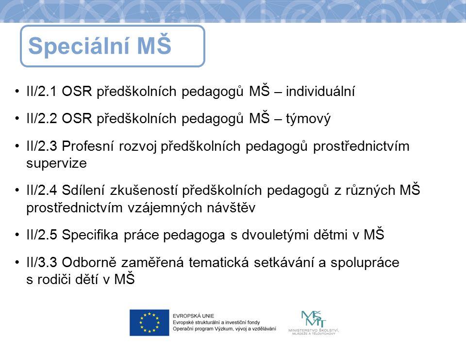 Speciální MŠ II/2.1 OSR předškolních pedagogů MŠ – individuální II/2.2 OSR předškolních pedagogů MŠ – týmový II/2.3 Profesní rozvoj předškolních pedagogů prostřednictvím supervize II/2.4 Sdílení zkušeností předškolních pedagogů z různých MŠ prostřednictvím vzájemných návštěv II/2.5 Specifika práce pedagoga s dvouletými dětmi v MŠ II/3.3 Odborně zaměřená tematická setkávání a spolupráce s rodiči dětí v MŠ