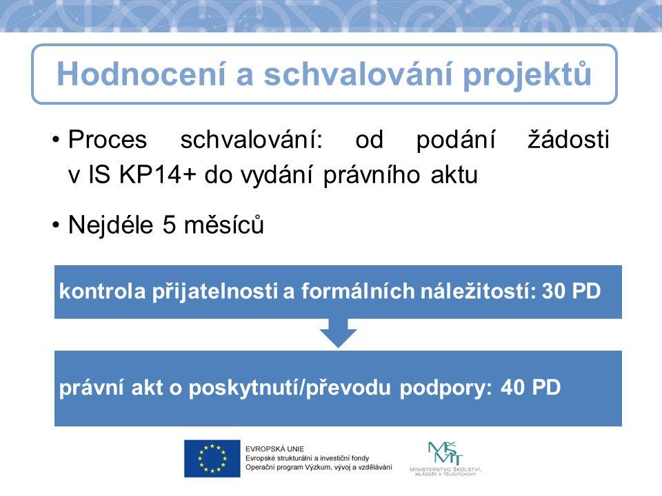 Hodnocení a schvalování projektů Proces schvalování: od podání žádosti v IS KP14+ do vydání právního aktu Nejdéle 5 měsíců právní akt o poskytnutí/převodu podpory: 40 PD kontrola přijatelnosti a formálních náležitostí: 30 PD