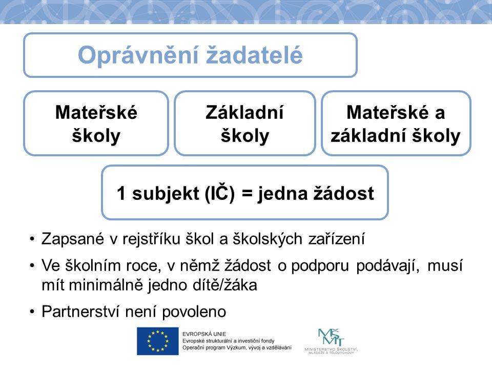 Sestavení projektu Jak zhodnotit časové a administrativní kapacity.