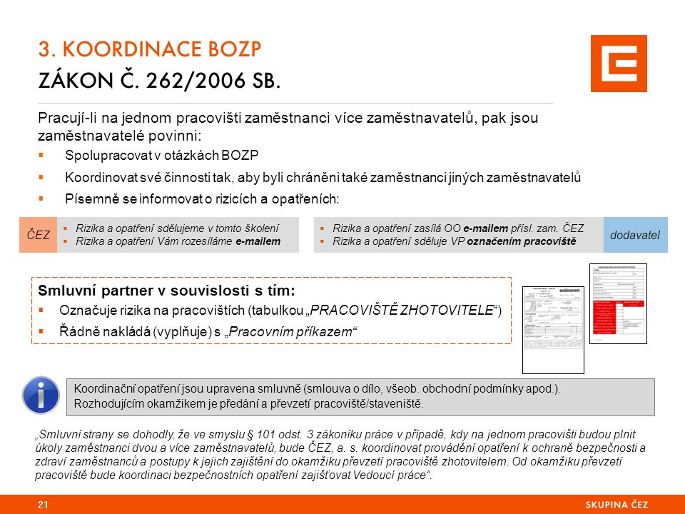 3.KOORDINACE BOZP ZÁKON Č. 262/2006 SB.