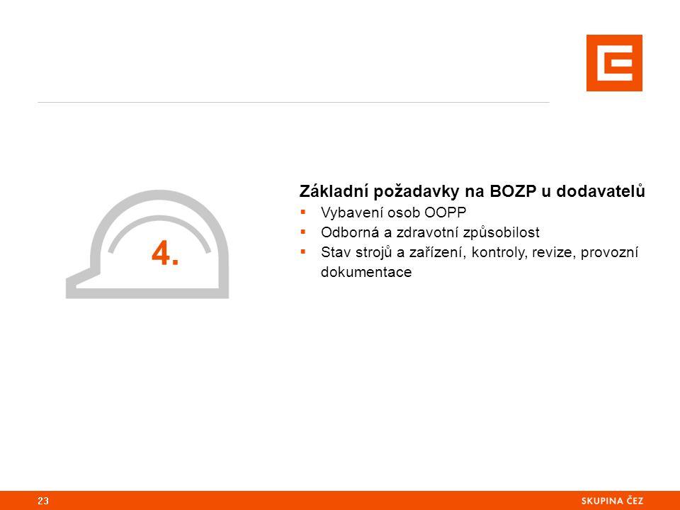 23 Základní požadavky na BOZP u dodavatelů  Vybavení osob OOPP  Odborná a zdravotní způsobilost  Stav strojů a zařízení, kontroly, revize, provozní dokumentace 4.