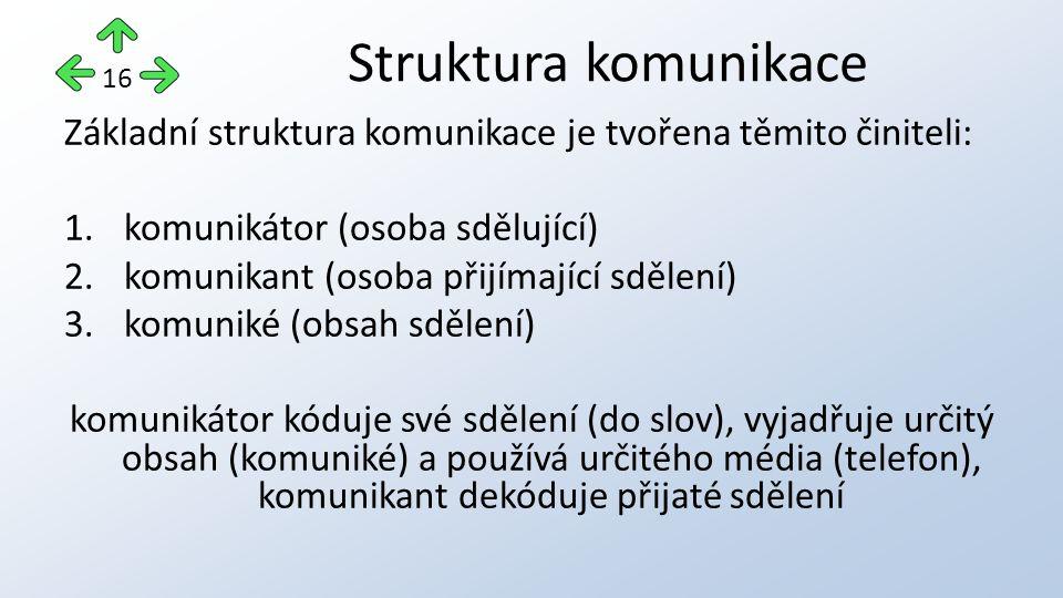 Základní struktura komunikace je tvořena těmito činiteli: 1.komunikátor (osoba sdělující) 2.komunikant (osoba přijímající sdělení) 3.komuniké (obsah sdělení) komunikátor kóduje své sdělení (do slov), vyjadřuje určitý obsah (komuniké) a používá určitého média (telefon), komunikant dekóduje přijaté sdělení Struktura komunikace 16