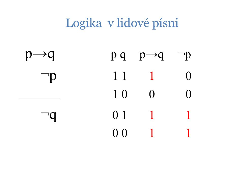 Logika v lidové písni p→q p qp→q¬p ¬p 1 1 10 ____________________ 1 0 00 ¬q 0 1 11 0 0 11