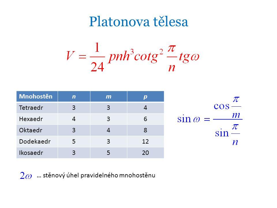 Platonova tělesa Mnohostěnnmp Tetraedr334 Hexaedr436 Oktaedr348 Dodekaedr5312 Ikosaedr3520 … stěnový úhel pravidelného mnohostěnu