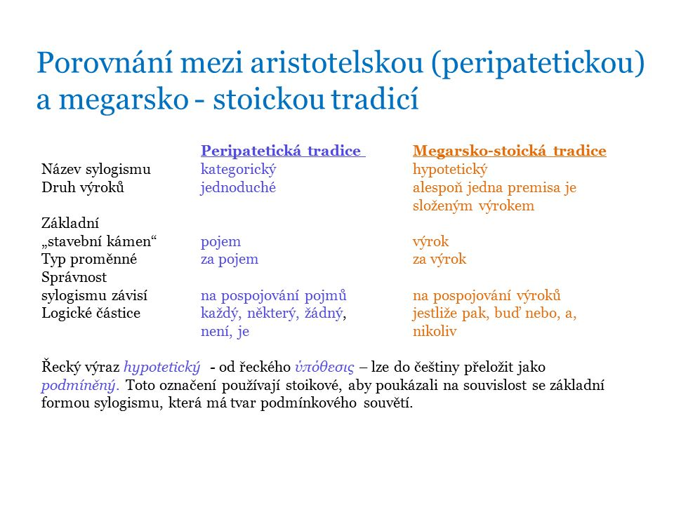 """Porovnání mezi aristotelskou (peripatetickou) a megarsko - stoickou tradicí Peripatetická tradice Megarsko-stoická tradice Název sylogismukategorickýhypotetický Druh výrokůjednoduchéalespoň jedna premisa je složeným výrokem Základní """"stavební kámen pojemvýrok Typ proměnnéza pojemza výrok Správnost sylogismu závisína pospojování pojmůna pospojování výroků Logické částicekaždý, některý, žádný,jestliže pak, buď nebo, a, není, je nikoliv Řecký výraz hypotetický - od řeckého ύπόθεσις – lze do češtiny přeložit jako podmíněný."""