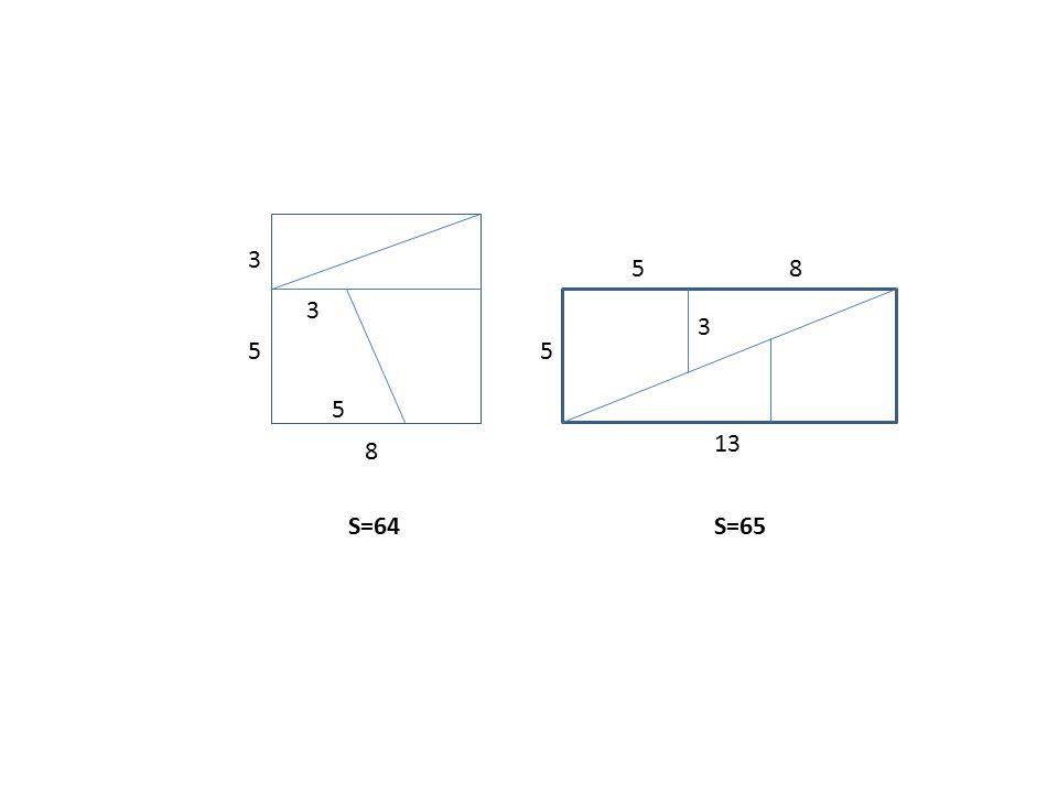 8 5 3 5 3 5 13 58 3 S=64S=65