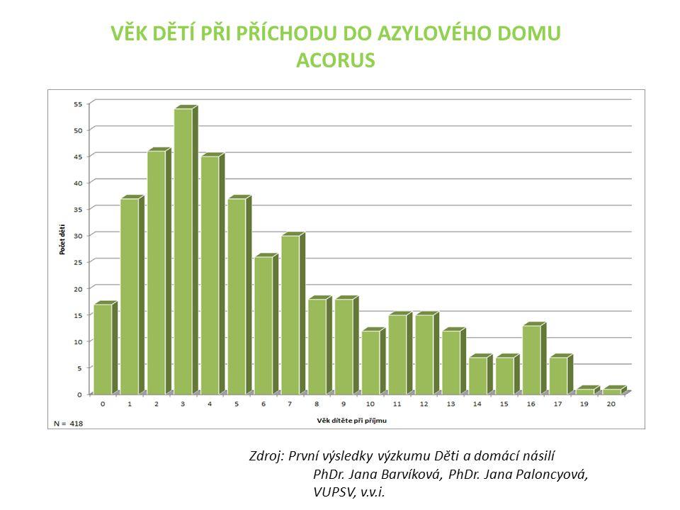 Dukelských hrdinů 1, Praha 7 info@centrumlocika.cz Tel.