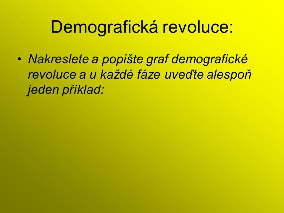 Demografická revoluce: Nakreslete a popište graf demografické revoluce a u každé fáze uveďte alespoň jeden příklad: