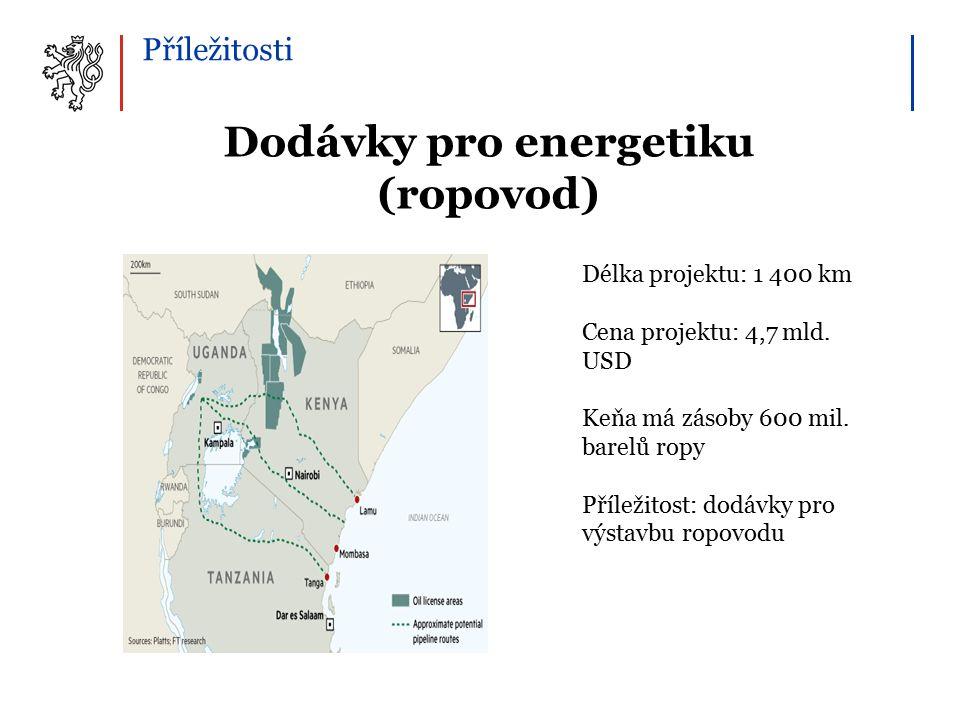 Příležitosti Dodávky pro energetiku (ropovod) Délka projektu: 1 400 km Cena projektu: 4,7 mld.