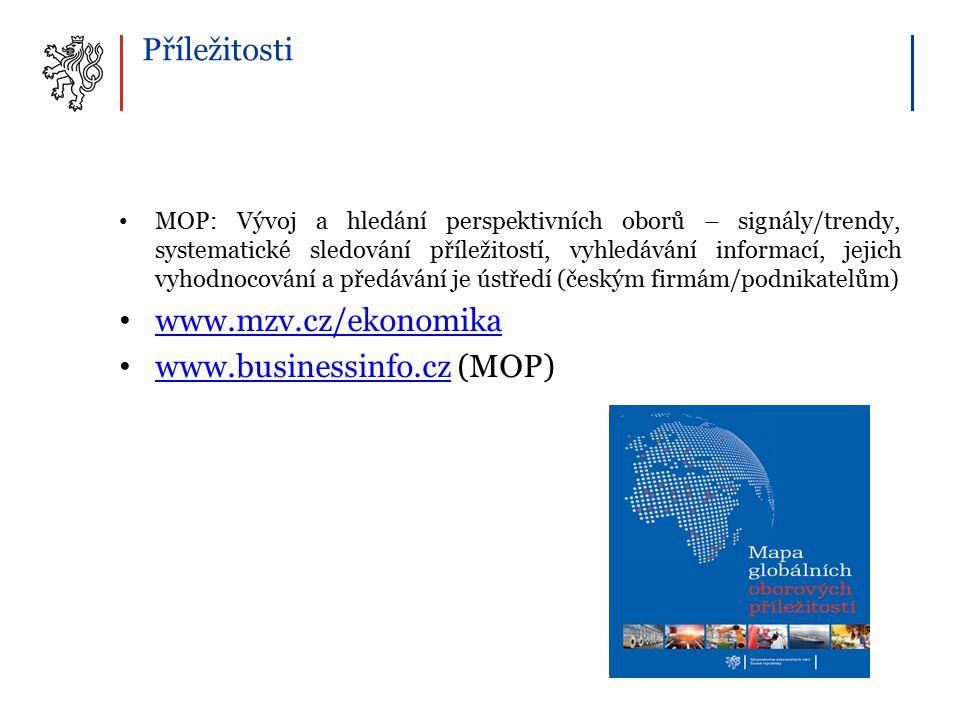 Příležitosti MOP: Vývoj a hledání perspektivních oborů – signály/trendy, systematické sledování příležitostí, vyhledávání informací, jejich vyhodnocování a předávání je ústředí (českým firmám/podnikatelům) www.mzv.cz/ekonomika www.businessinfo.cz (MOP) www.businessinfo.cz