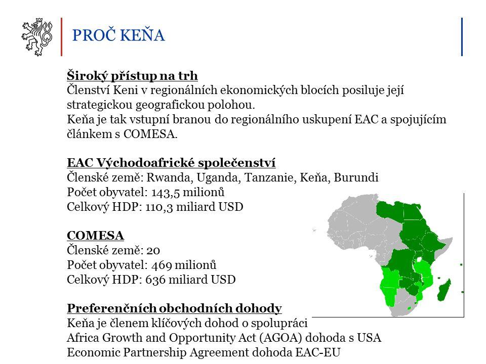 PROČ KEŇA Široký přístup na trh Členství Keni v regionálních ekonomických blocích posiluje její strategickou geografickou polohou.