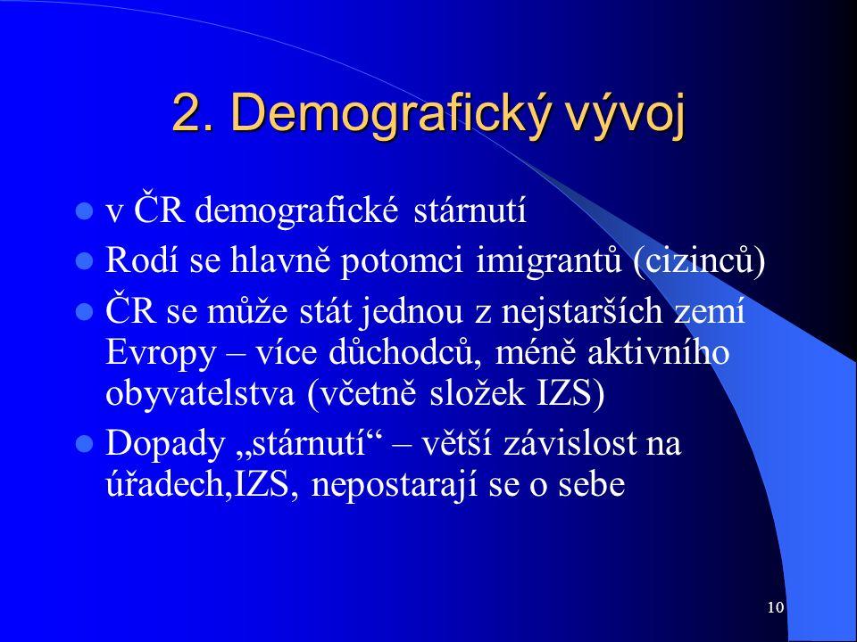 10 2. Demografický vývoj v ČR demografické stárnutí Rodí se hlavně potomci imigrantů (cizinců) ČR se může stát jednou z nejstarších zemí Evropy – více