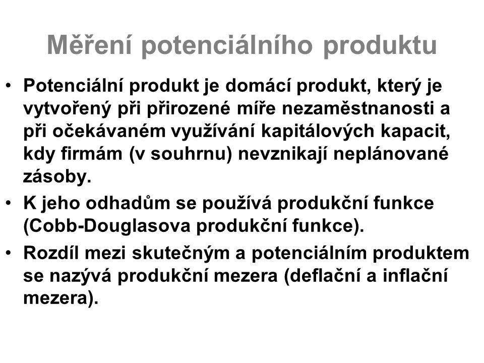 Měření potenciálního produktu Potenciální produkt je domácí produkt, který je vytvořený při přirozené míře nezaměstnanosti a při očekávaném využívání kapitálových kapacit, kdy firmám (v souhrnu) nevznikají neplánované zásoby.