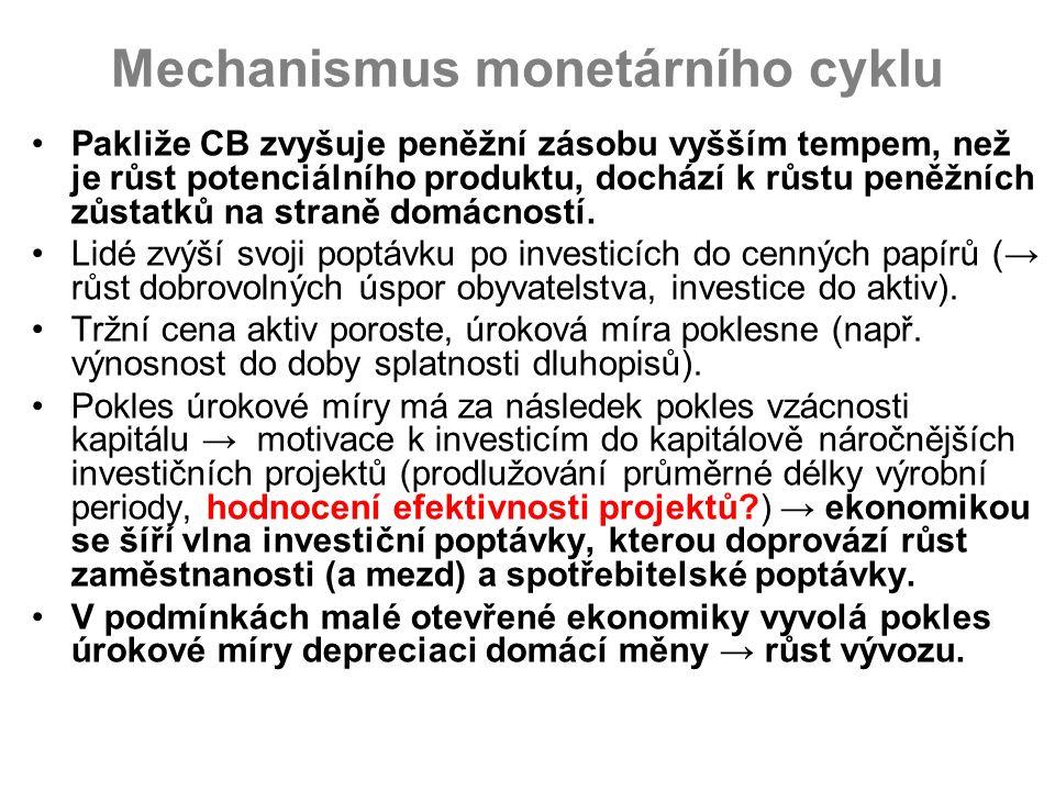 Mechanismus monetárního cyklu Pakliže CB zvyšuje peněžní zásobu vyšším tempem, než je růst potenciálního produktu, dochází k růstu peněžních zůstatků na straně domácností.