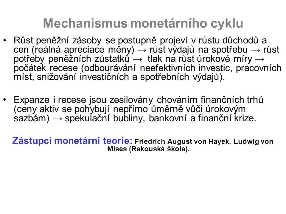 Mechanismus monetárního cyklu Růst peněžní zásoby se postupně projeví v růstu důchodů a cen (reálná apreciace měny) → růst výdajů na spotřebu → růst potřeby peněžních zůstatků → tlak na růst úrokové míry → počátek recese (odbourávání neefektivních investic, pracovních míst, snižování investičních a spotřebních výdajů).