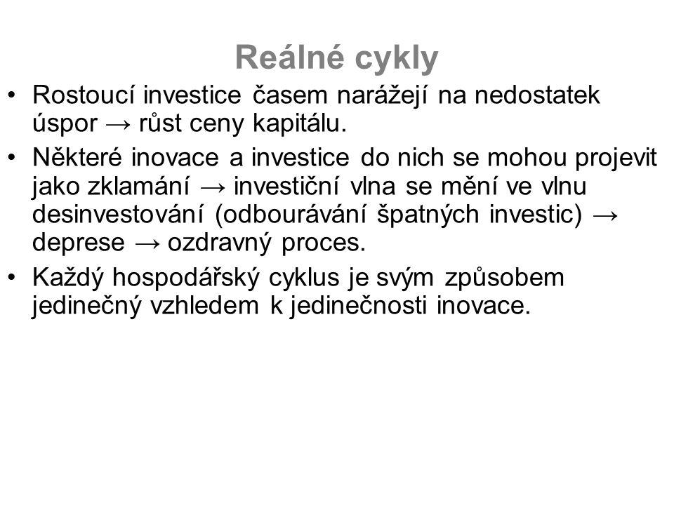 Reálné cykly Rostoucí investice časem narážejí na nedostatek úspor → růst ceny kapitálu. Některé inovace a investice do nich se mohou projevit jako zk