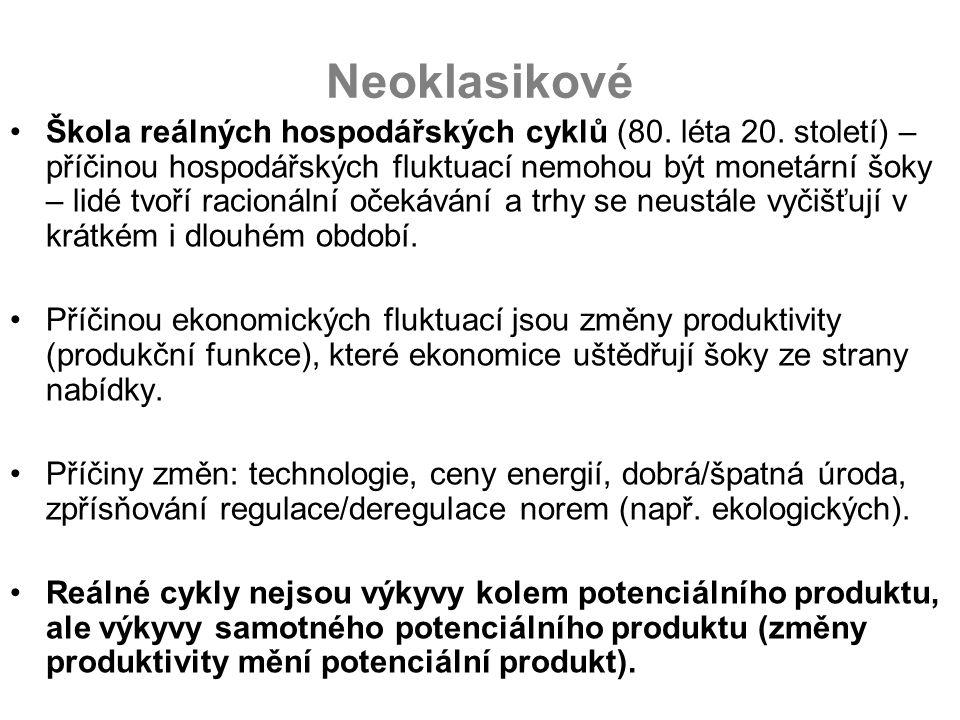 Neoklasikové Škola reálných hospodářských cyklů (80.