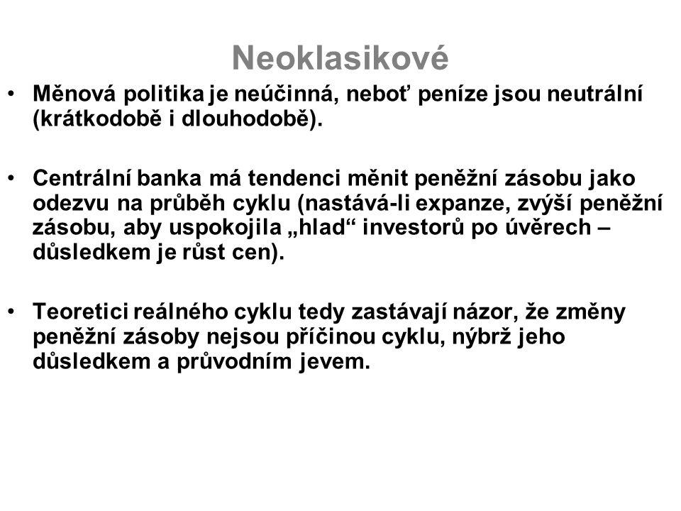 Neoklasikové Měnová politika je neúčinná, neboť peníze jsou neutrální (krátkodobě i dlouhodobě). Centrální banka má tendenci měnit peněžní zásobu jako