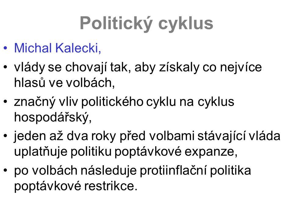 Politický cyklus Michal Kalecki, vlády se chovají tak, aby získaly co nejvíce hlasů ve volbách, značný vliv politického cyklu na cyklus hospodářský, jeden až dva roky před volbami stávající vláda uplatňuje politiku poptávkové expanze, po volbách následuje protiinflační politika poptávkové restrikce.