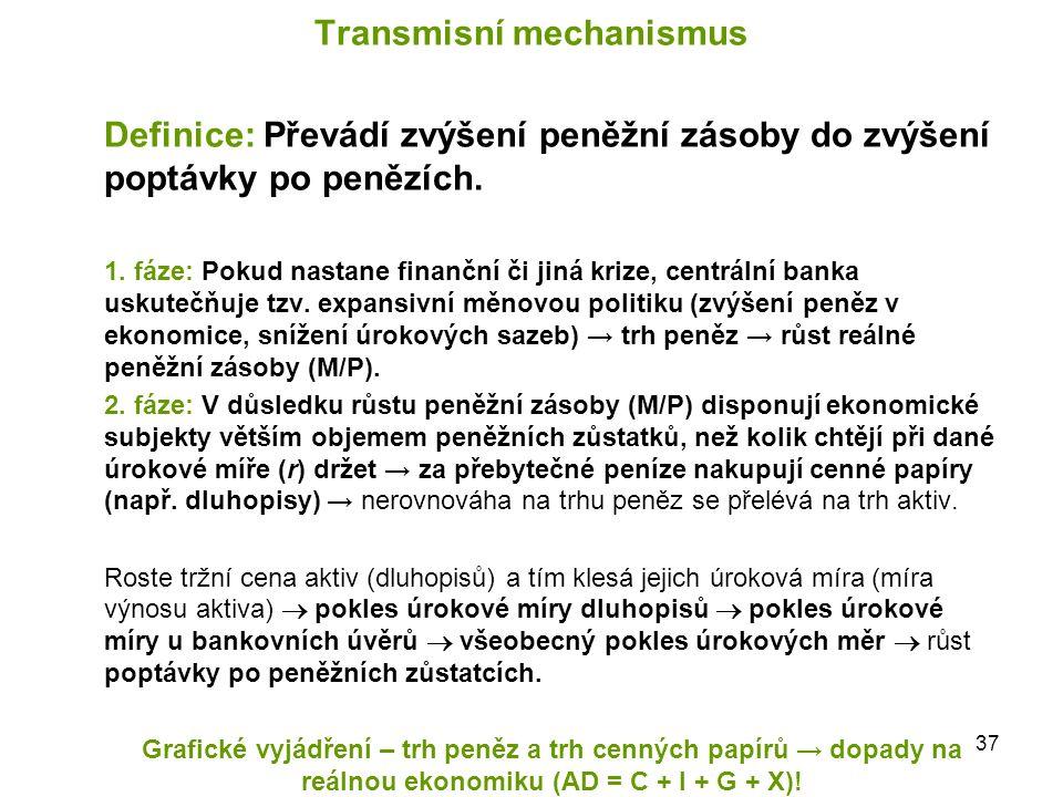 37 Transmisní mechanismus Definice: Převádí zvýšení peněžní zásoby do zvýšení poptávky po penězích. 1. fáze: Pokud nastane finanční či jiná krize, cen