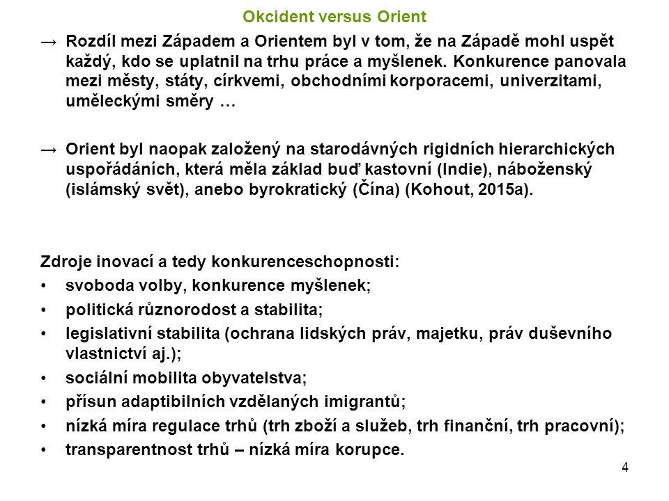 65 Možné příčiny evropské krize Vysoká cena práce (mj.