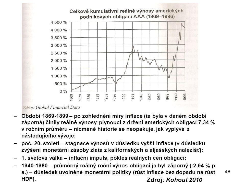 48 –Období 1869-1899 – po zohlednění míry inflace (ta byla v daném období záporná) činily reálné výnosy plynoucí z držení amerických obligací 7,34 % v ročním průměru – nicméně historie se neopakuje, jak vyplývá z následujícího vývoje; –poč.