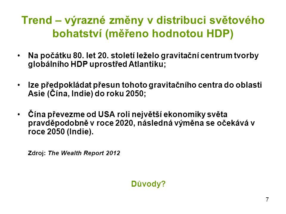 Růst HDP v % 2004 2005 2006 2007 2008 2009 2010 2011 2012 2013 2014 ČR4.7 6.8 7.0 5.7 3.1 -4.5 2.5 1.8 -1.0 f 1.8 f Germany1.2 0.7 3.7 3.3 1.1 -5.1 4.0 3.3 0.7 0.5 f 1.7 f Ireland4.2 6.1 5.5 5.0 -2.2 -6.4 -1.1 2.2 0.2 0.3 f 1.7 f Greece4.4 2.3 5.5 3.5 -0.2 -3.1 -4.9 -7.1 -6.4 -4.0 f 0.6 f Spain3.3 3.6 4.1 3.5 0.9 -3.8 -0.2 0.1 -1.6 -1.3 f 0.5 f France2.5 1.8 2.5 2.3 -0.1 -3.1 1.7 2.0 0.0 0.2 f 0.9 f Italy1.7 0.9 2.2 1.7 -1.2 -5.5 1.7 0.5 -2.5 -1.8 f 0.7 f Cyprus4.2 3.9 4.1 5.1 3.6 -1.9 1.3 0.4 -2.4 -8.7 f -3.9 f Portugal1.6 0.8 1.4 2.4 0.0 -2.9 1.9 -1.3 -3.2 -1.8 f 0.8 f USA3.8 3.4 2.7 1.8 -0.3 -2.8 2.5 1.8 2.8 1.6 f 2.6 f