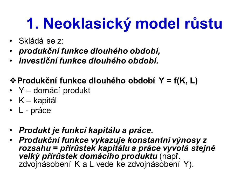 1. Neoklasický model růstu Skládá se z: produkční funkce dlouhého období, investiční funkce dlouhého období.  Produkční funkce dlouhého obdobíY = f(K