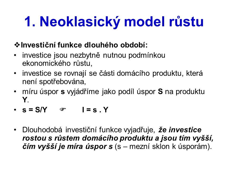 1. Neoklasický model růstu  Investiční funkce dlouhého období: investice jsou nezbytně nutnou podmínkou ekonomického růstu, investice se rovnají se č
