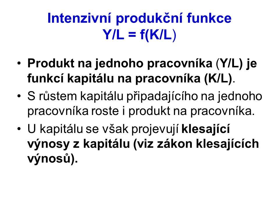 Intenzivní produkční funkce Y/L = f(K/L) Produkt na jednoho pracovníka (Y/L) je funkcí kapitálu na pracovníka (K/L). S růstem kapitálu připadajícího n