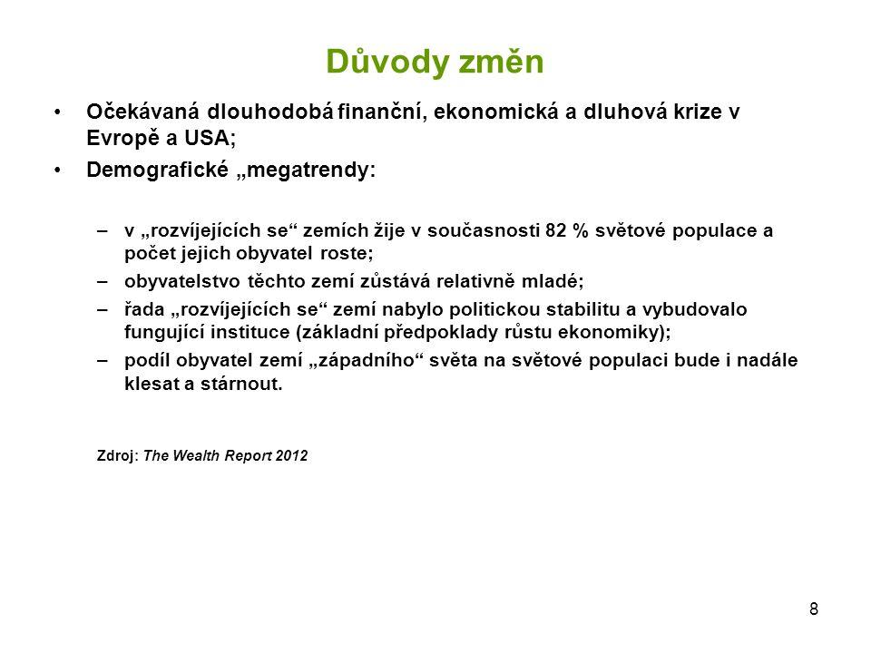 19 Zdroj: The Wealth Report 2012
