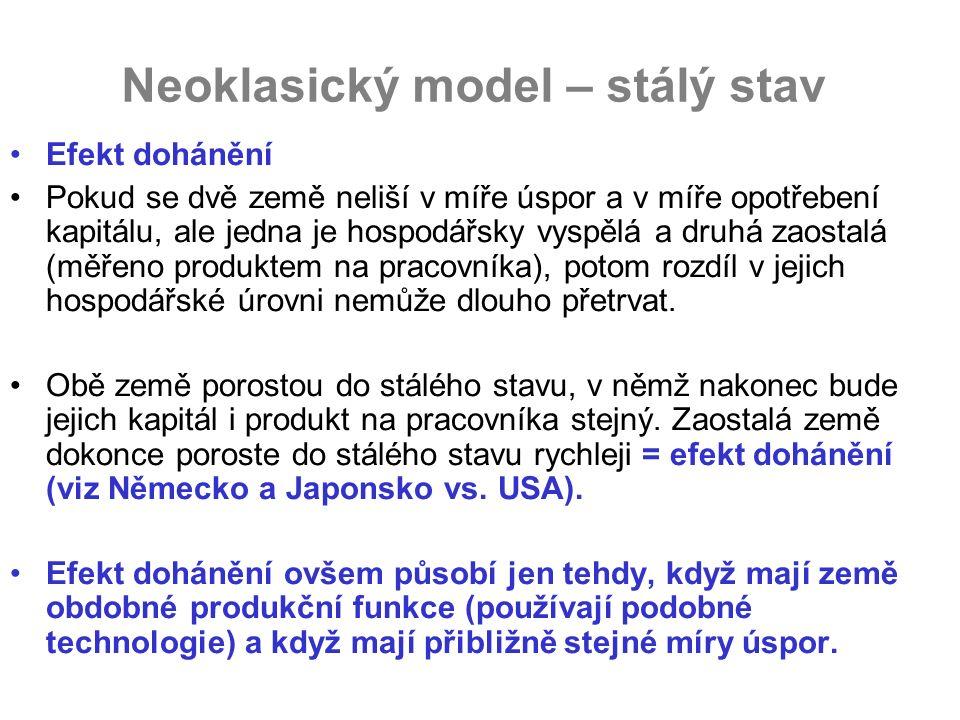 Neoklasický model – stálý stav Efekt dohánění Pokud se dvě země neliší v míře úspor a v míře opotřebení kapitálu, ale jedna je hospodářsky vyspělá a d