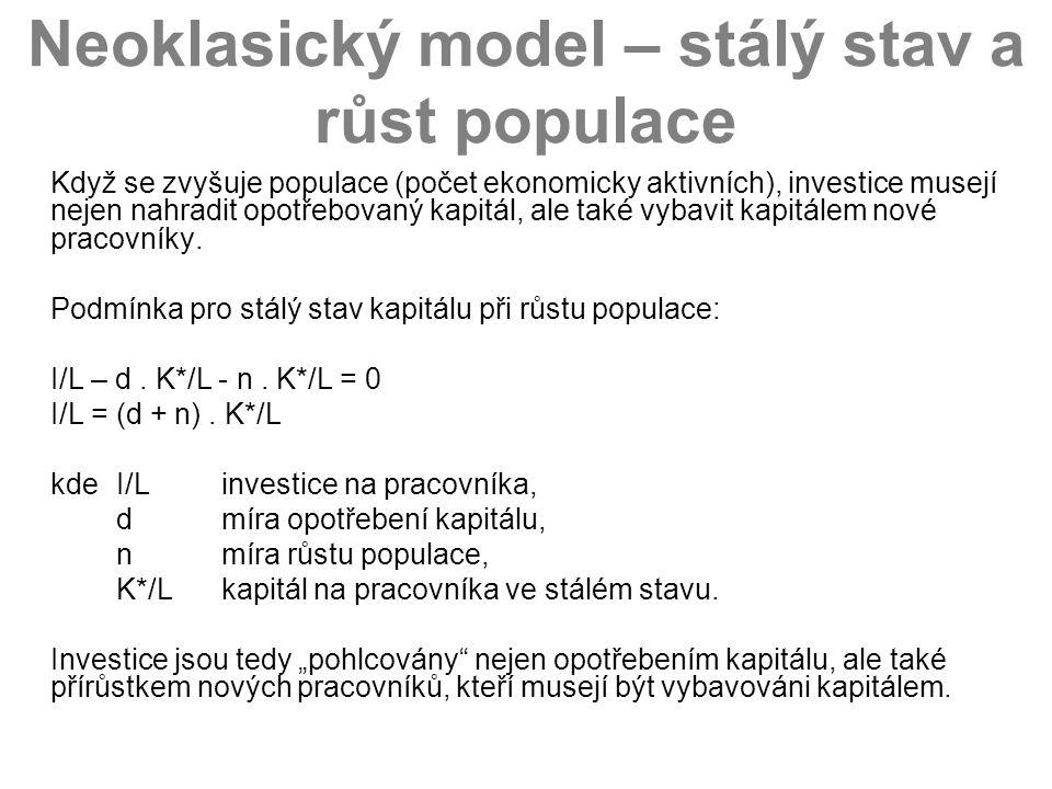 Neoklasický model – stálý stav a růst populace Když se zvyšuje populace (počet ekonomicky aktivních), investice musejí nejen nahradit opotřebovaný kap