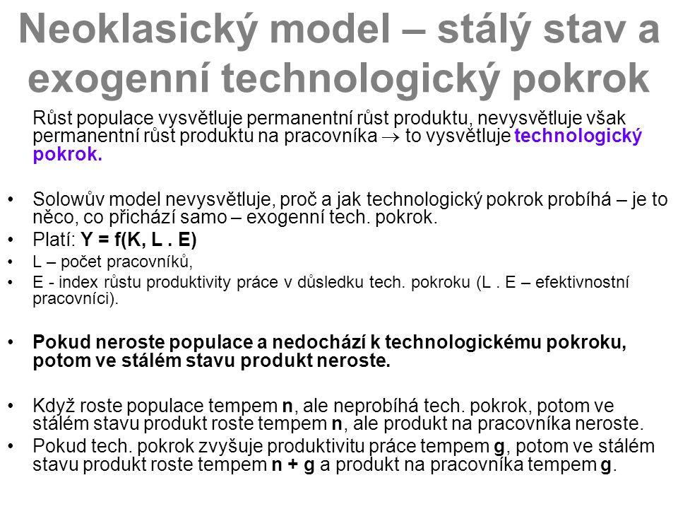 Neoklasický model – stálý stav a exogenní technologický pokrok Růst populace vysvětluje permanentní růst produktu, nevysvětluje však permanentní růst produktu na pracovníka  to vysvětluje technologický pokrok.