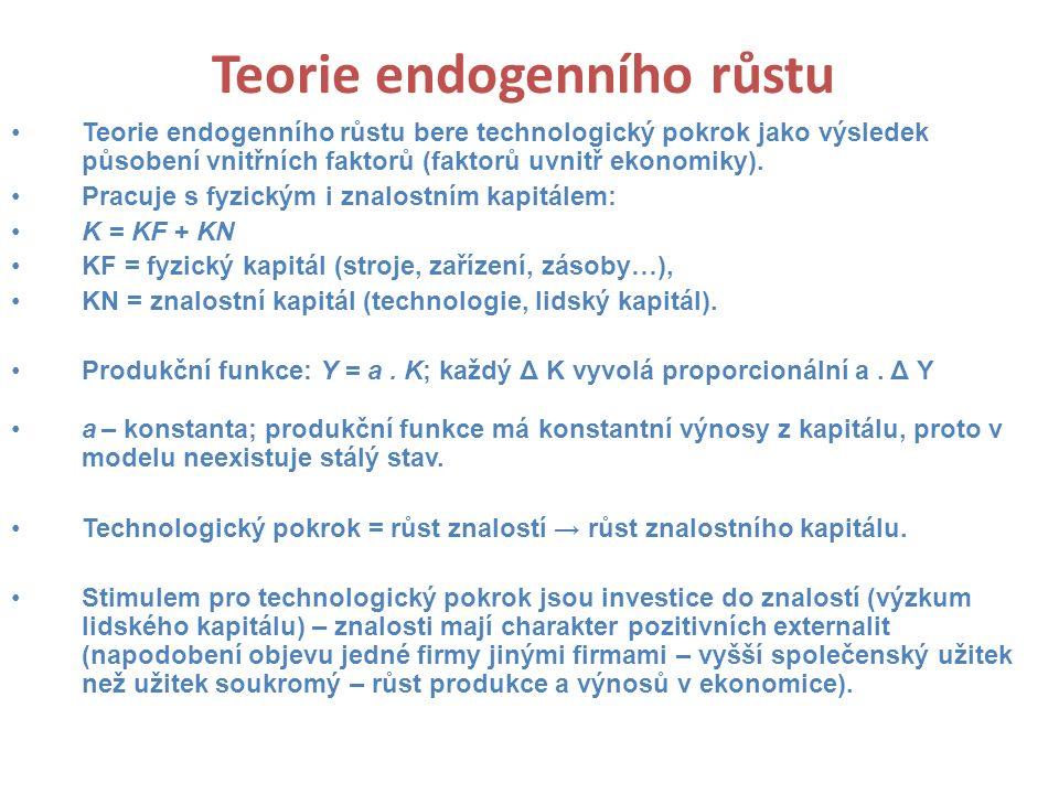 Teorie endogenního růstu Teorie endogenního růstu bere technologický pokrok jako výsledek působení vnitřních faktorů (faktorů uvnitř ekonomiky). Pracu