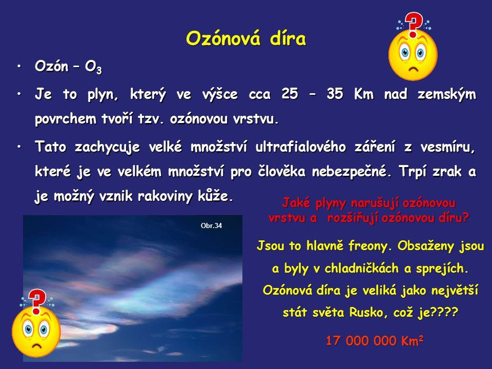 Ozónová díra Ozón – O 3Ozón – O 3 Je to plyn, který ve výšce cca 25 – 35 Km nad zemským povrchem tvoří tzv. ozónovou vrstvu.Je to plyn, který ve výšce