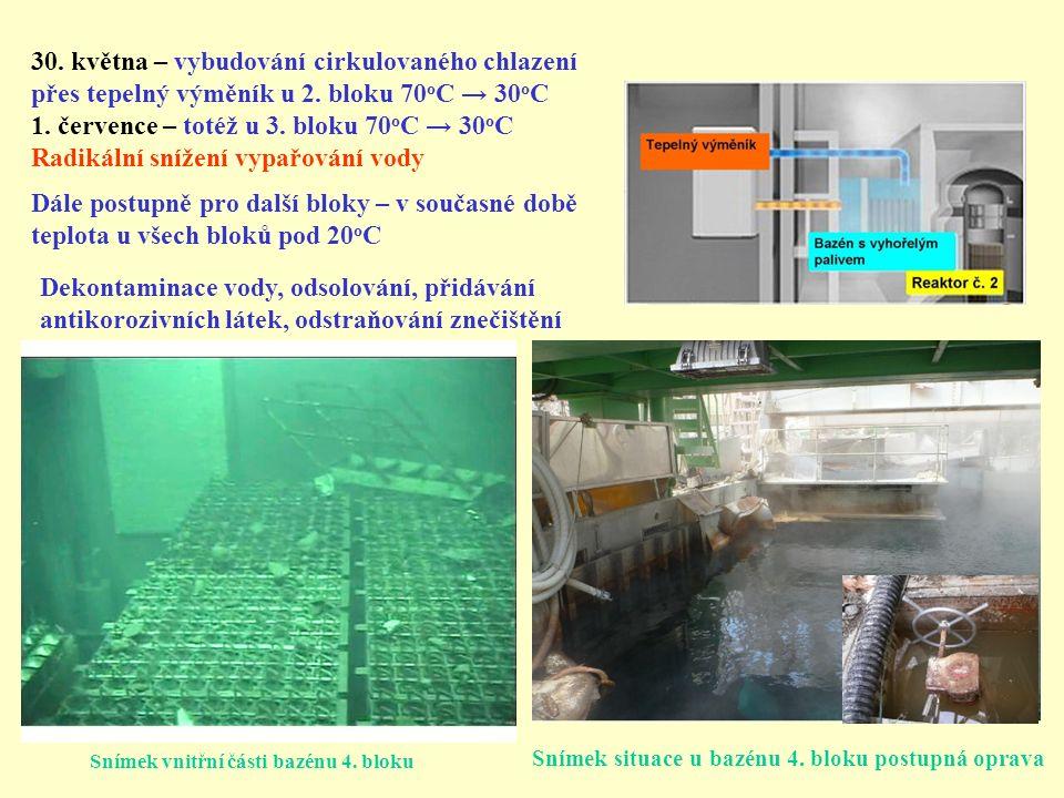 Snímek situace u bazénu 4. bloku postupná oprava 30. května – vybudování cirkulovaného chlazení přes tepelný výměník u 2. bloku 70 o C → 30 o C 1. čer