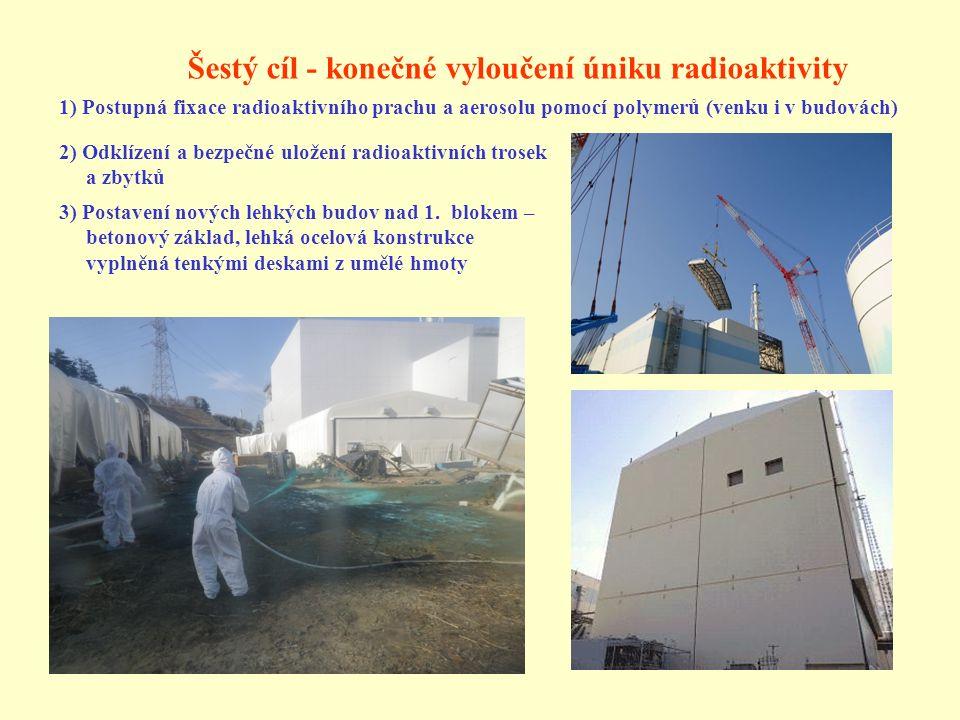 Šestý cíl - konečné vyloučení úniku radioaktivity 1) Postupná fixace radioaktivního prachu a aerosolu pomocí polymerů (venku i v budovách) 2) Odklízení a bezpečné uložení radioaktivních trosek a zbytků 3) Postavení nových lehkých budov nad 1.