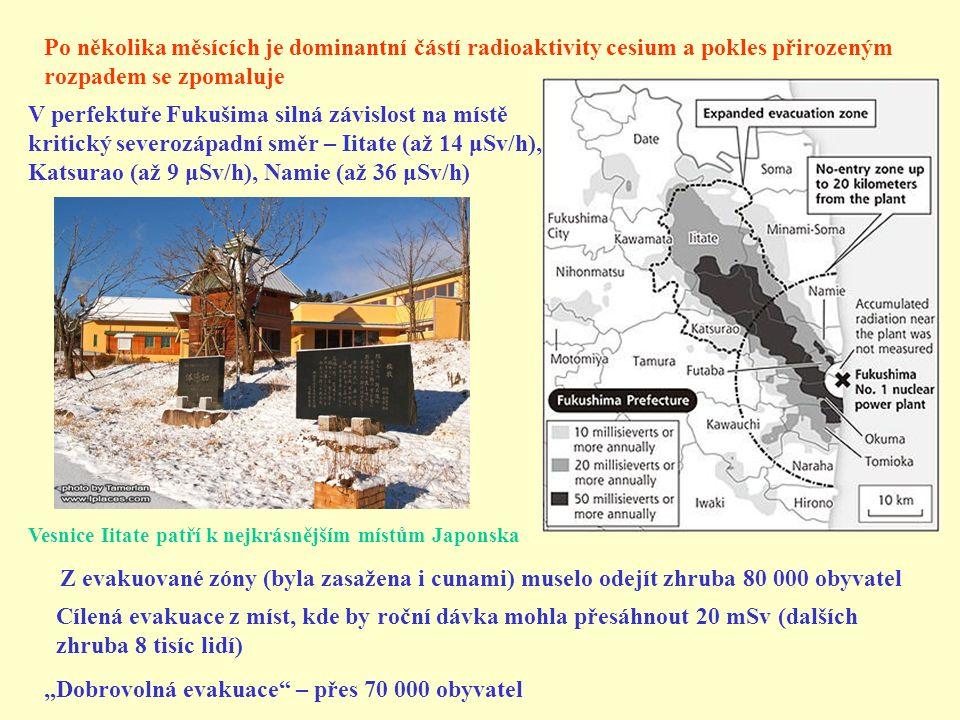 """Po několika měsících je dominantní částí radioaktivity cesium a pokles přirozeným rozpadem se zpomaluje Z evakuované zóny (byla zasažena i cunami) muselo odejít zhruba 80 000 obyvatel Cílená evakuace z míst, kde by roční dávka mohla přesáhnout 20 mSv (dalších zhruba 8 tisíc lidí) V perfektuře Fukušima silná závislost na místě kritický severozápadní směr – Iitate (až 14 μSv/h), Katsurao (až 9 μSv/h), Namie (až 36 μSv/h) Vesnice Iitate patří k nejkrásnějším místům Japonska """"Dobrovolná evakuace – přes 70 000 obyvatel"""