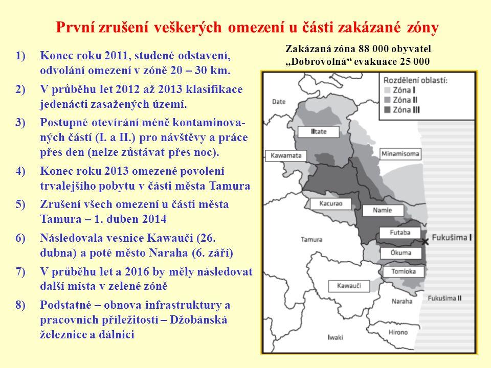 První zrušení veškerých omezení u části zakázané zóny 1)Konec roku 2011, studené odstavení, odvolání omezení v zóně 20 – 30 km.