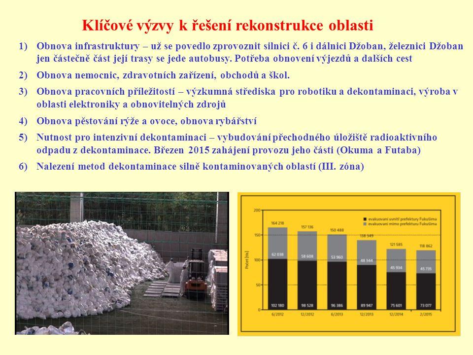 Klíčové výzvy k řešení rekonstrukce oblasti 1)Obnova infrastruktury – už se povedlo zprovoznit silnici č.