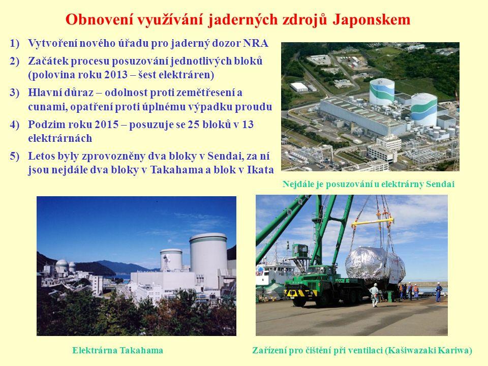 Obnovení využívání jaderných zdrojů Japonskem Nejdále je posuzování u elektrárny Sendai 1)Vytvoření nového úřadu pro jaderný dozor NRA 2)Začátek procesu posuzování jednotlivých bloků (polovina roku 2013 – šest elektráren) 3)Hlavní důraz – odolnost proti zemětřesení a cunami, opatření proti úplnému výpadku proudu 4)Podzim roku 2015 – posuzuje se 25 bloků v 13 elektrárnách 5)Letos byly zprovozněny dva bloky v Sendai, za ní jsou nejdále dva bloky v Takahama a blok v Ikata Elektrárna Takahama Zařízení pro čištění při ventilaci (Kašiwazaki Kariwa)