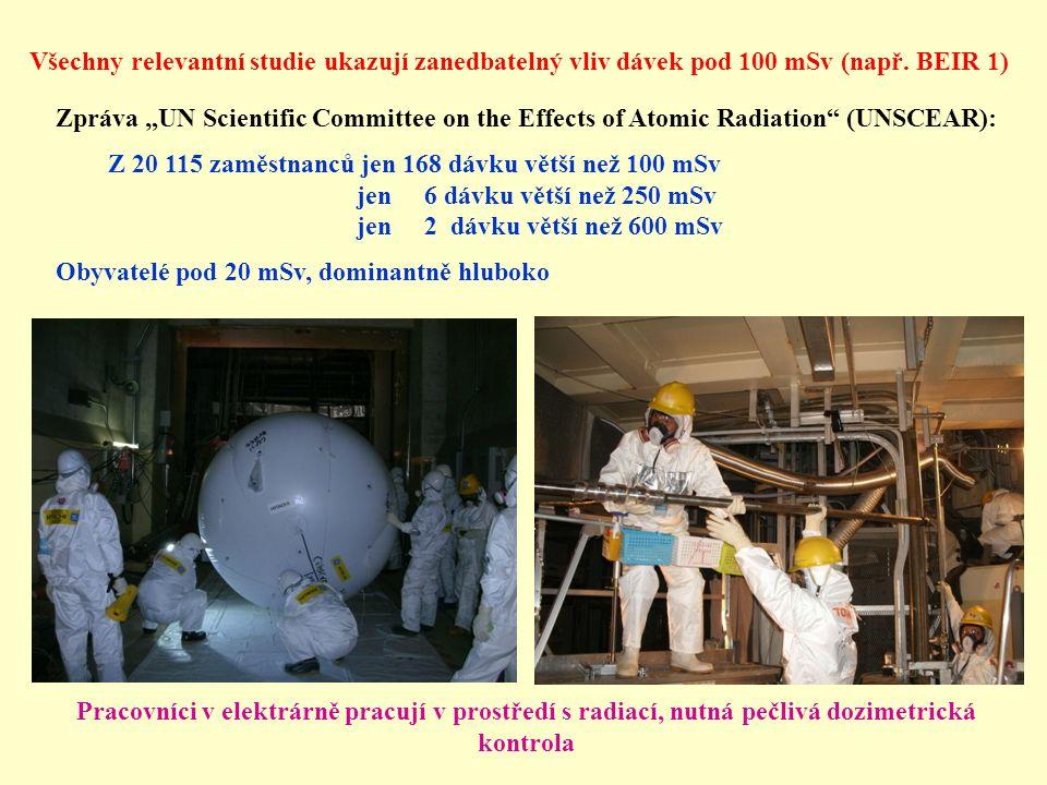 """Zpráva """"UN Scientific Committee on the Effects of Atomic Radiation"""" (UNSCEAR): Z 20 115 zaměstnanců jen 168 dávku větší než 100 mSv jen 6 dávku větší"""