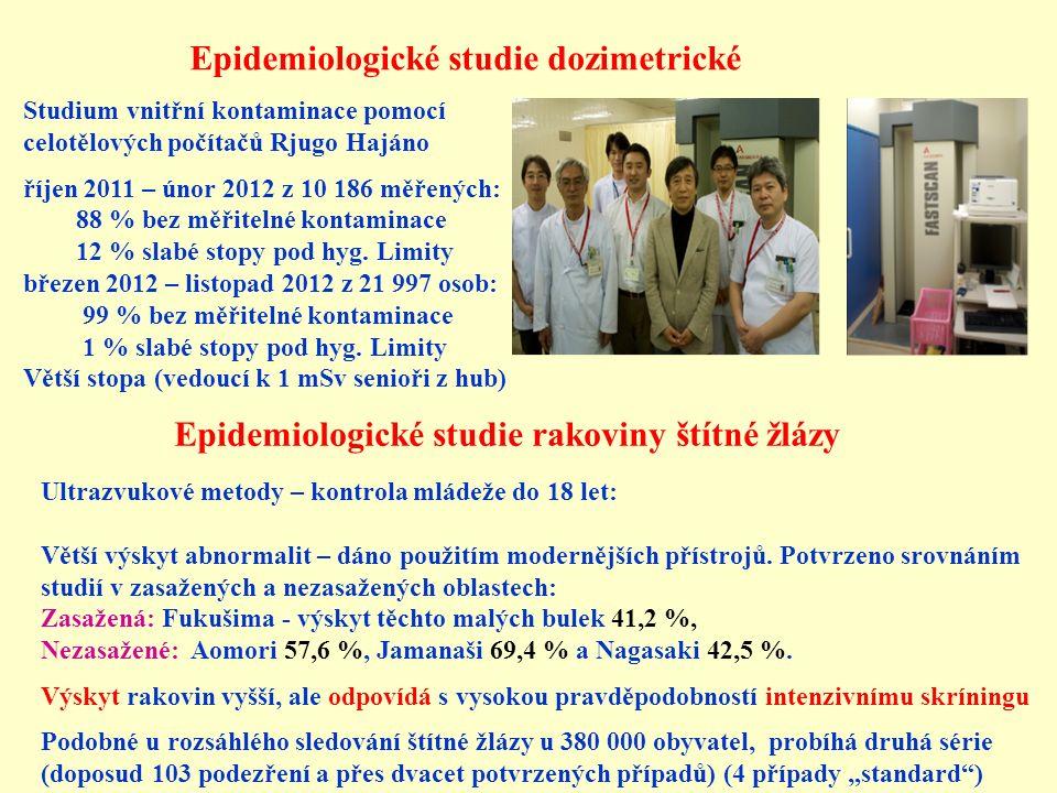 Epidemiologické studie dozimetrické Epidemiologické studie rakoviny štítné žlázy Studium vnitřní kontaminace pomocí celotělových počítačů Rjugo Hajáno říjen 2011 – únor 2012 z 10 186 měřených: 88 % bez měřitelné kontaminace 12 % slabé stopy pod hyg.