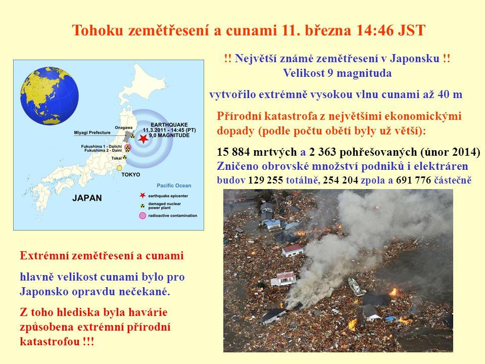 Tohoku zemětřesení a cunami 11. března 14:46 JST !! Největší známé zemětřesení v Japonsku !! Velikost 9 magnituda vytvořilo extrémně vysokou vlnu cuna