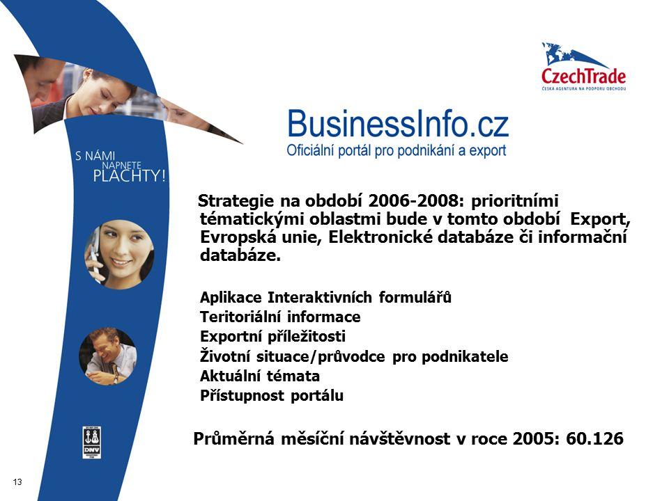13 Strategie na období 2006-2008: prioritními tématickými oblastmi bude v tomto období Export, Evropská unie, Elektronické databáze či informační databáze.