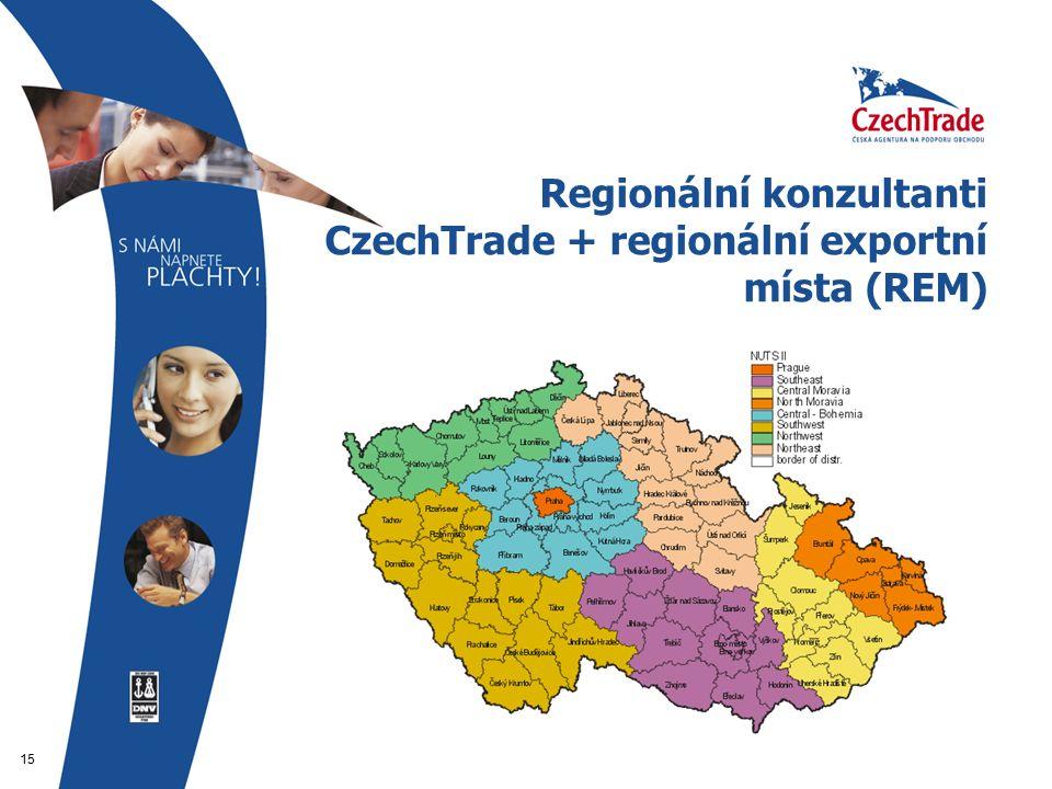 15 Regionální konzultanti CzechTrade + regionální exportní místa (REM)