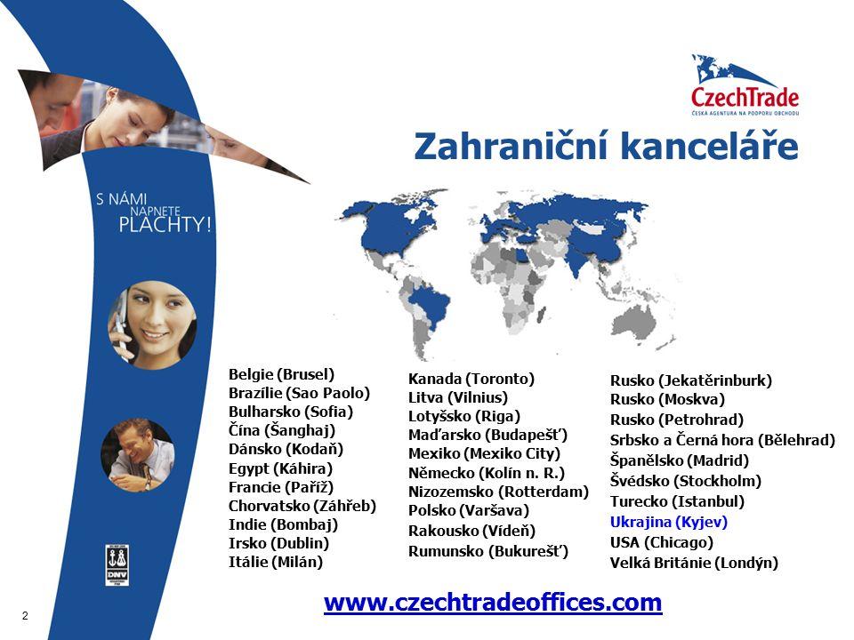 2 Zahraniční kanceláře Belgie (Brusel) Brazílie (Sao Paolo) Bulharsko (Sofia) Čína (Šanghaj) Dánsko (Kodaň) Egypt (Káhira) Francie (Paříž) Chorvatsko (Záhřeb) Indie (Bombaj) Irsko (Dublin) Itálie (Milán) Kanada (Toronto) Litva (Vilnius) Lotyšsko (Riga) Maďarsko (Budapešť) Mexiko (Mexiko City) Německo (Kolín n.