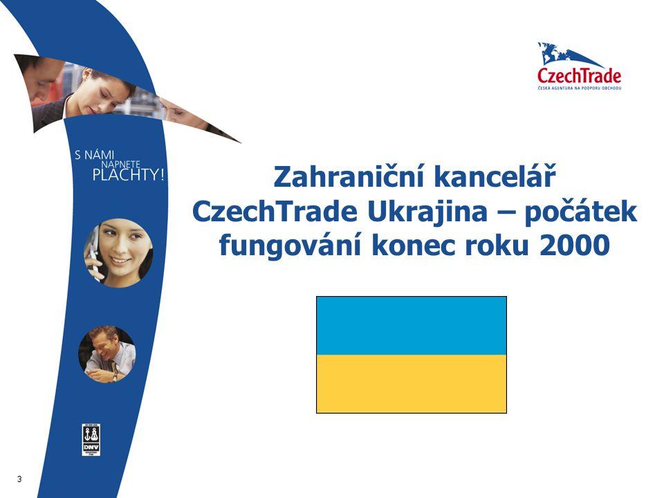 3 Zahraniční kancelář CzechTrade Ukrajina – počátek fungování konec roku 2000
